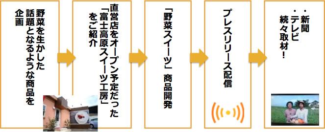 img_sample01